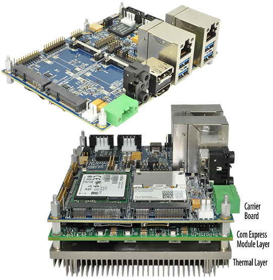 COM Express® Type 6 Ultra Lite Carrier Board